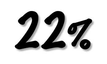 Per-cent